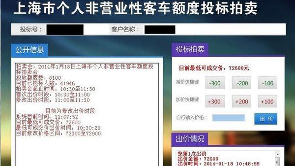 沪牌新年首拍 平均成交价73501元