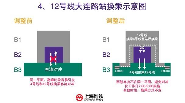 上海4、12号线大连路站明起单向换乘