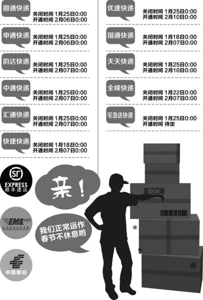 春节 快递 张攀峰 淘宝网