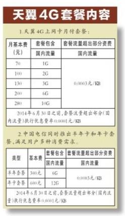 ...移动之后中国电信正式推出4G商用服务.记者昨日从深圳电信获...