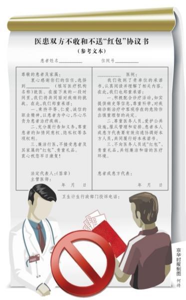 卫计委规定5月起住院须签协议拒红包,你咋看?