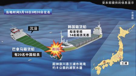 日本近海货船相撞一中国船员伤重不治