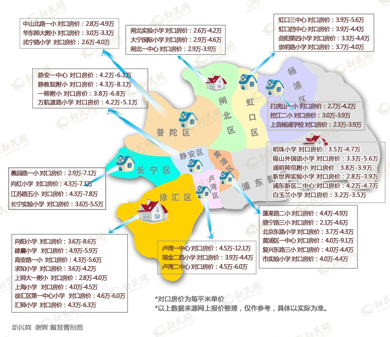 图说:2014上海学区房价地图.新民网图