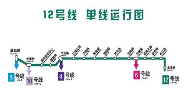 12号线曲阜路站周六开站 可换乘8号线