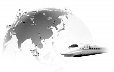 国人有望乘高铁赴美国:1.3万公里2天到
