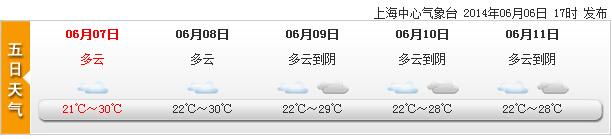 高考两日多云为主 今年梅雨预测短且少