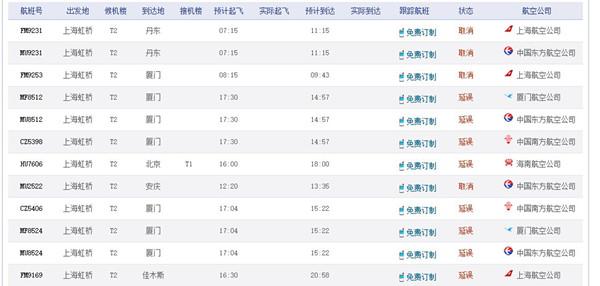 上海两机场百余航班延误 部分航班备降浦东机场