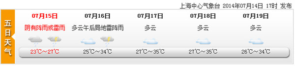 申城早高峰大雨袭城 上班族出行受影响