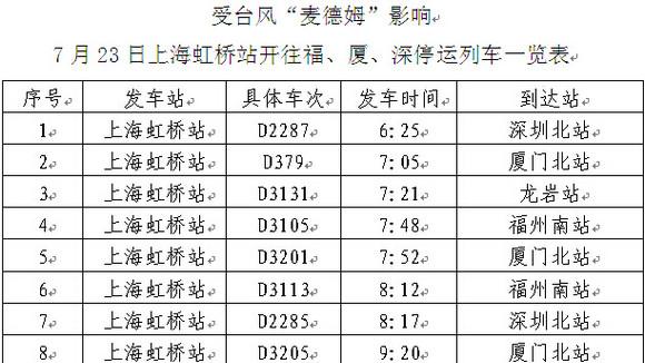 上海虹桥站19趟动车今停运 旅客5日内可退票无手续费