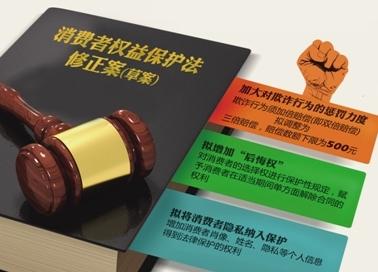 《上海市消费者权益保护条例修正案(草案)》向社会公开征求意见,你有何看法?