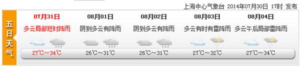"""""""娜基莉""""搅局 申城今起变天七夕或""""相思风雨中"""""""