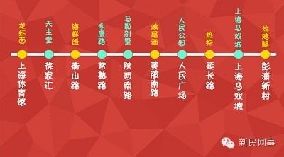 乘地铁游上海:1号线沿线美景+美食(收藏版)