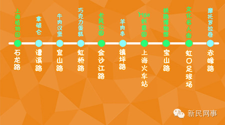 乘地铁游上海:3号线沿线美景+美食(小资版)