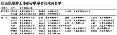 全国假日办正式撤销 国务院部际会议接管职能