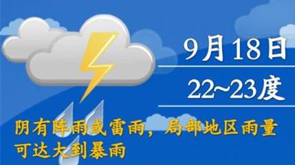 申城今晨雷电暴雨预警双发 局地暴雨降温4度