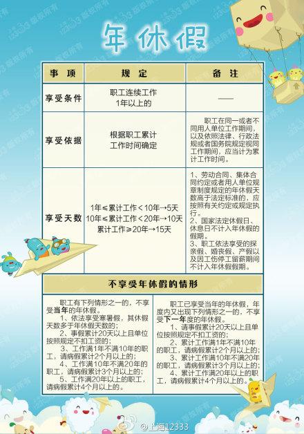 沪人保局详解年假制度 事假病假5种情况无年假