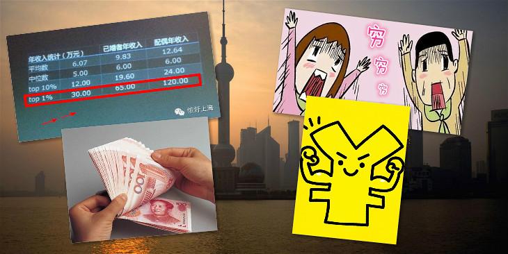 伤自尊!看看你在上海是哪一档穷人?