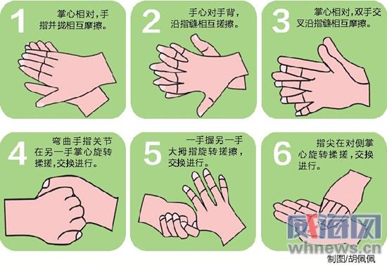 全球洗手日 九成受访者不会正确洗手 你信不