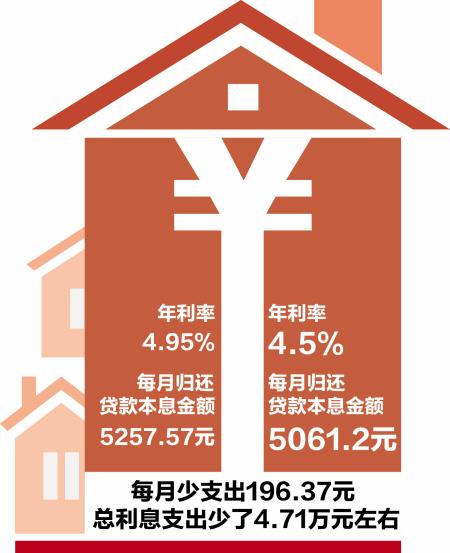 宁波公积金贷款新政25日起施行 贷款还清再购