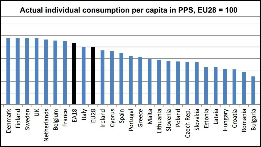 国人均收入水平_北京人均消费水平