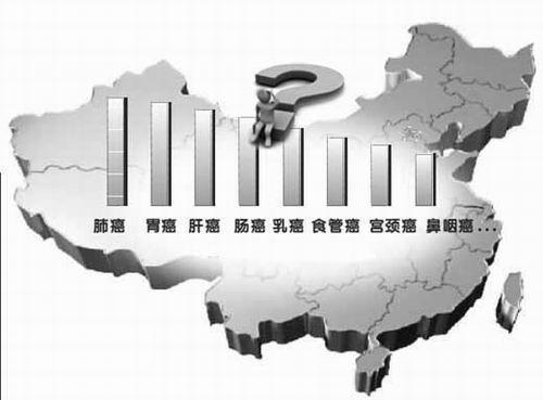 """新""""中国癌症地图""""来了! 上海人最易患的三种癌"""