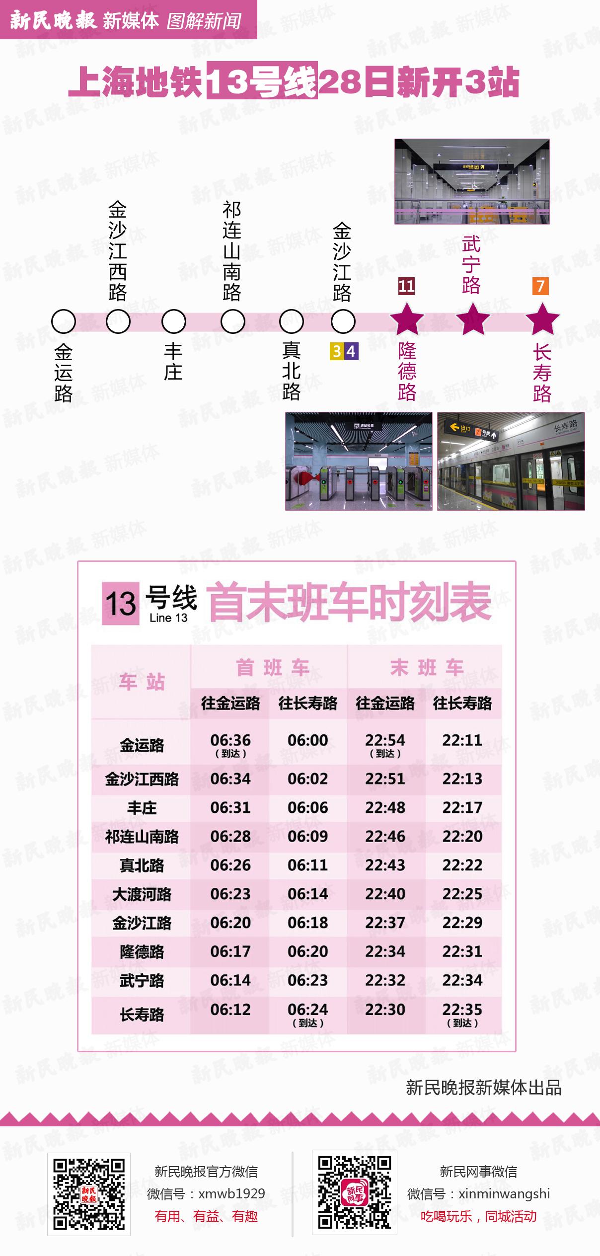 13号线28日新开3站 2换乘站