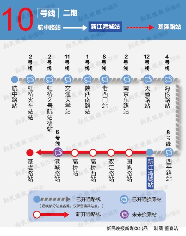 沪地铁两条新线开工 13号线年内或通浦东