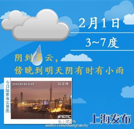 上海今天阴到多云 傍晚起再转雨