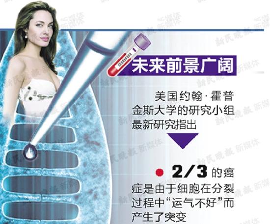 """图解:""""癌症基因检测""""新技术靠谱吗?"""