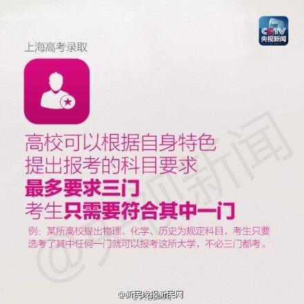 2017年上海本科高校专业(类)选考科目问答