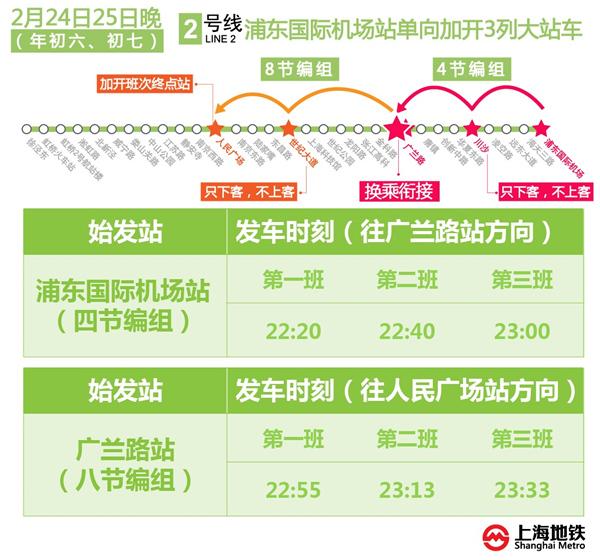 沪地铁制定春节运营方案 初六初七加开3班车
