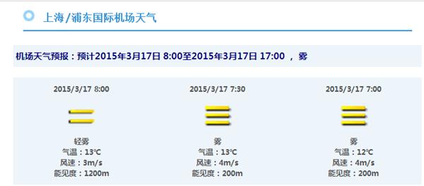 雾锁申城  沪两空港15个出港航班取消