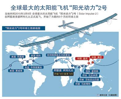 南京到重庆飞机多久