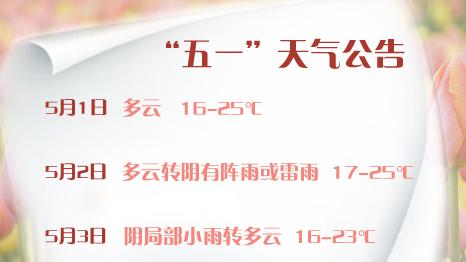 五一假期上海天气阴沉 2号可能雷雨交加