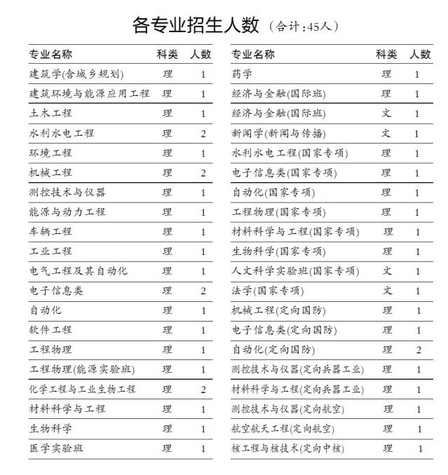 哈金融学院_黑龙江省委第十四巡视组向哈尔滨金融学院反馈专项巡视情况