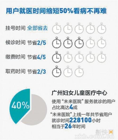 访广州市妇女儿童医疗中心信息科主任杨秀锋
