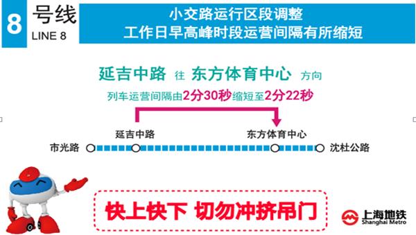 沪地铁8号线周五起早高峰最短间隔缩至2分22秒