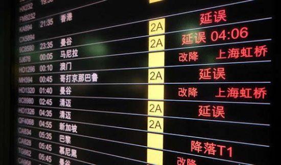 14级台风过境仍有航班坚持起飞,你怎么看?