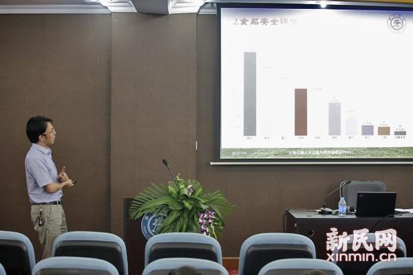 上海交大发布2015中国城市居民环保态度行为调查报告