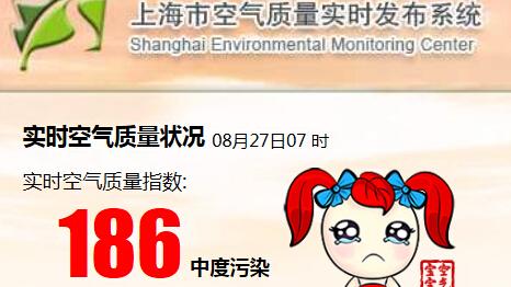 中度污染!上海今晨空气质量差 还有轻度霾