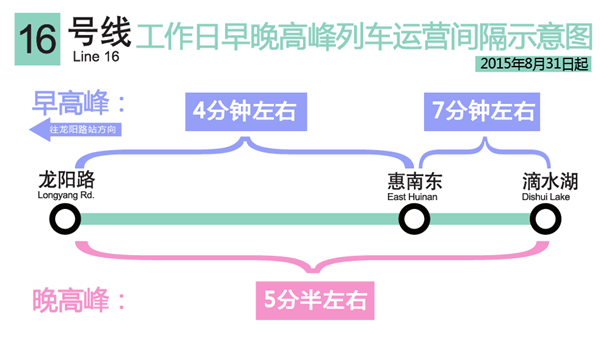 沪地铁3、4、11、16号线周五起增能 缩短运行间隔