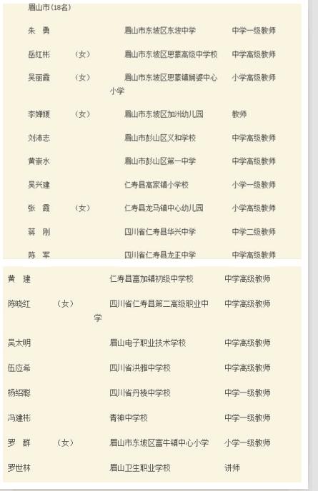眉山18位教师获评省优_社_新民网高中化学生物那个难图片
