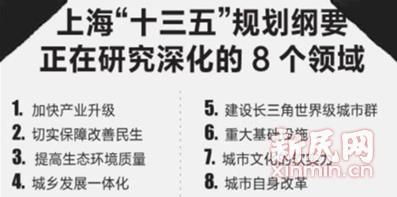 2020年上海:中国宽带最宽、网速最快、资费最低