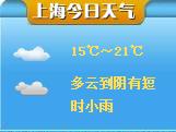 今天上海云系增多,最高21度