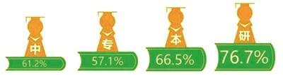 中国城市居民肯借钱排行榜:成都上海南京前三