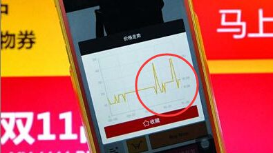 上海工商召谈40家网商:投诉激增 电商售卖次品
