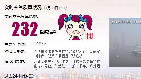 申城目前空气重度污染 实时指数232