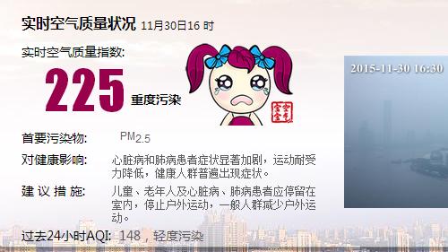申城污染将持续至夜间 临时管控措施已启动