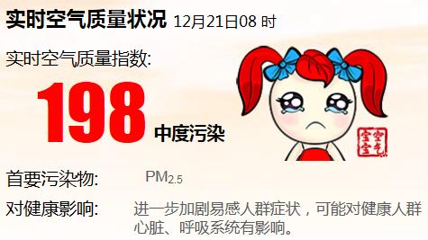 今晨7点上海开始实施冬季空气污染临时管控