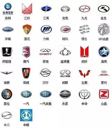 德国品牌汽车标志-各种汽车标志和名称大全,扫除 车盲 症